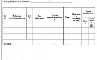 Электронный реестр больничных листов в фсс