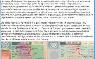 Шенген для пенсионеров