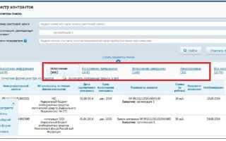 Поэтапное исполнение контракта по 44 фз