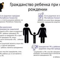 Если гражданка казахстана рожает в россии